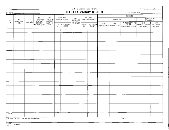 14 fah 1 h 810 general responsibilities for Fleet management report template