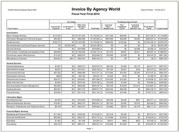 invoice template gov. consultant vat invoice for uk limited, Invoice templates