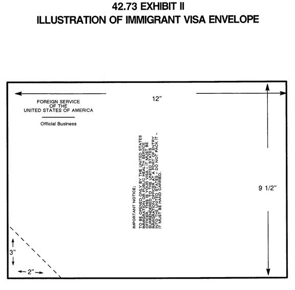 9 FAM 504 10 (U) IMMIGRANT VISA ISSUANCE