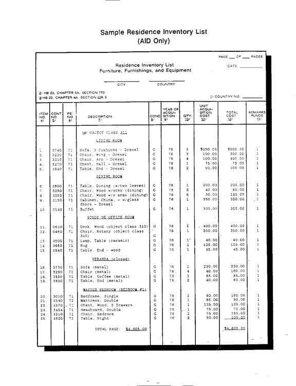 14 FAH-1 H-610 Post Inventory